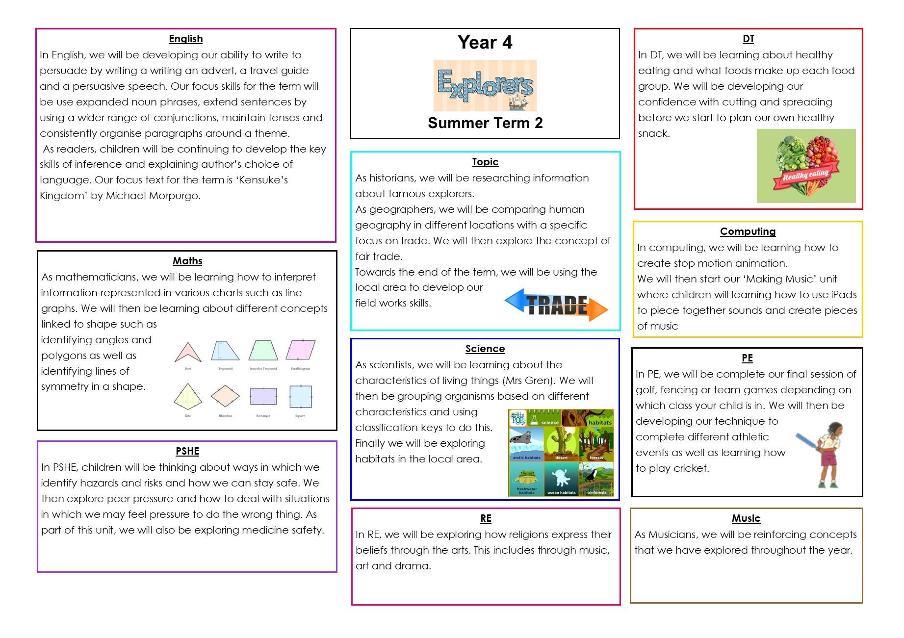 Topic Web Summer 2 Explorers