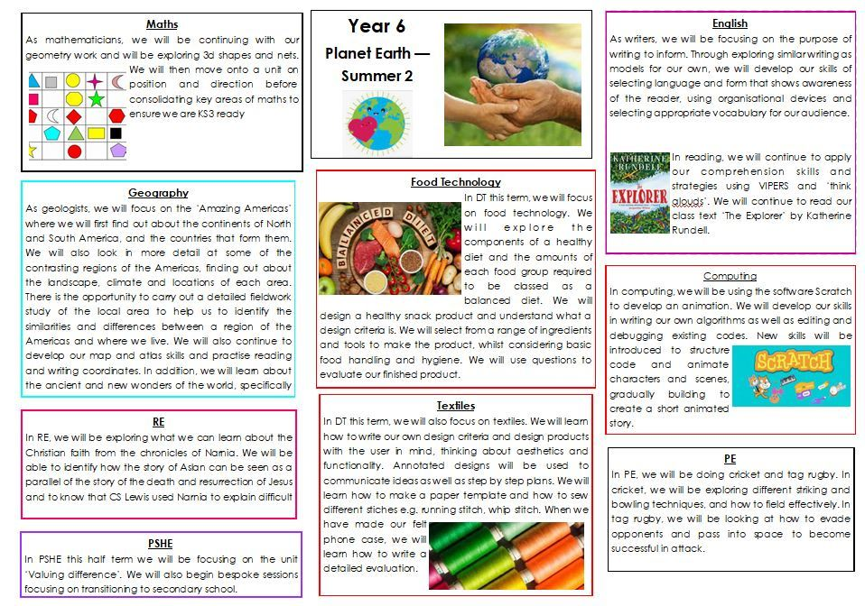 Topic Web   Summer 2   Y6