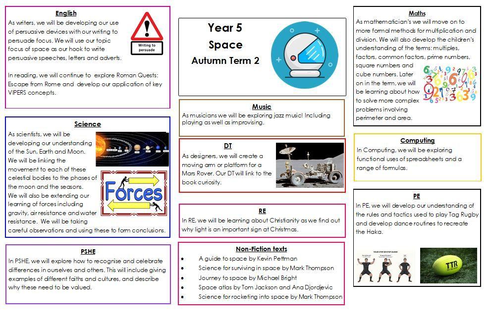 Year 5 topic web Autumn 2